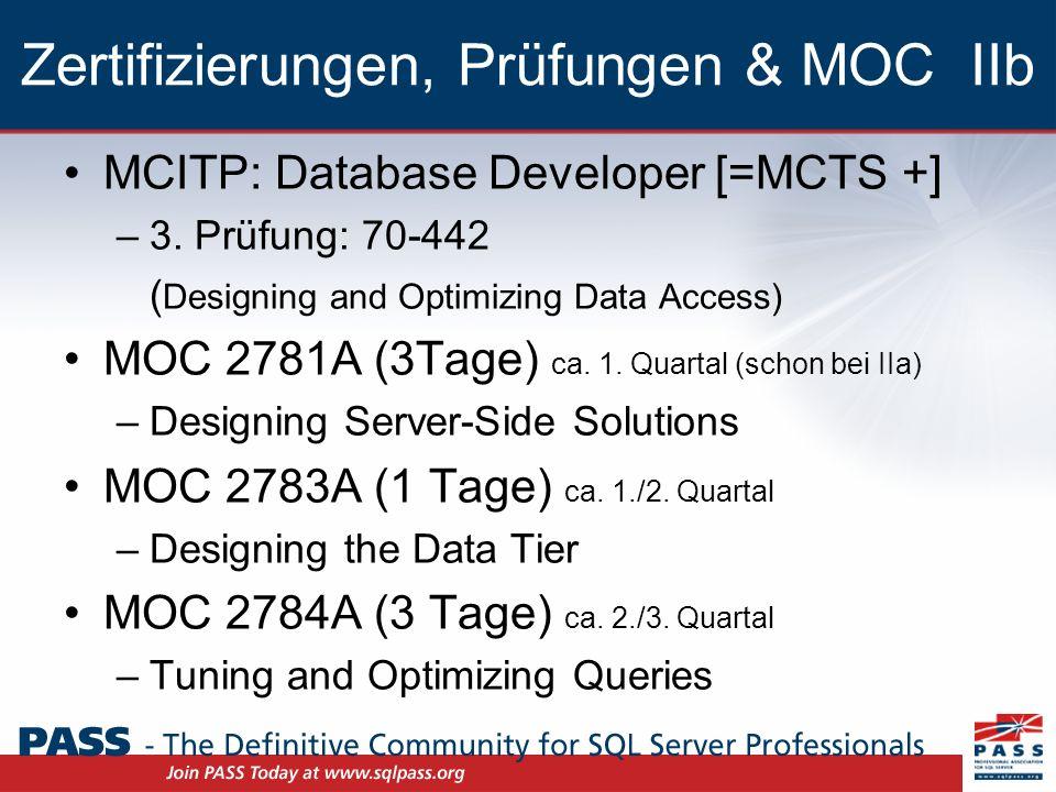 Certs, Exams & MOC IIIa MCITP: Database Administrator [=MCTS +] –2.