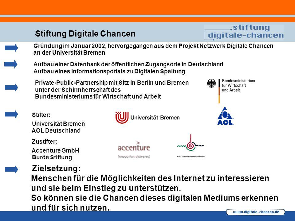 Stiftung Digitale Chancen Zielsetzung: Menschen für die Möglichkeiten des Internet zu interessieren und sie beim Einstieg zu unterstützen.
