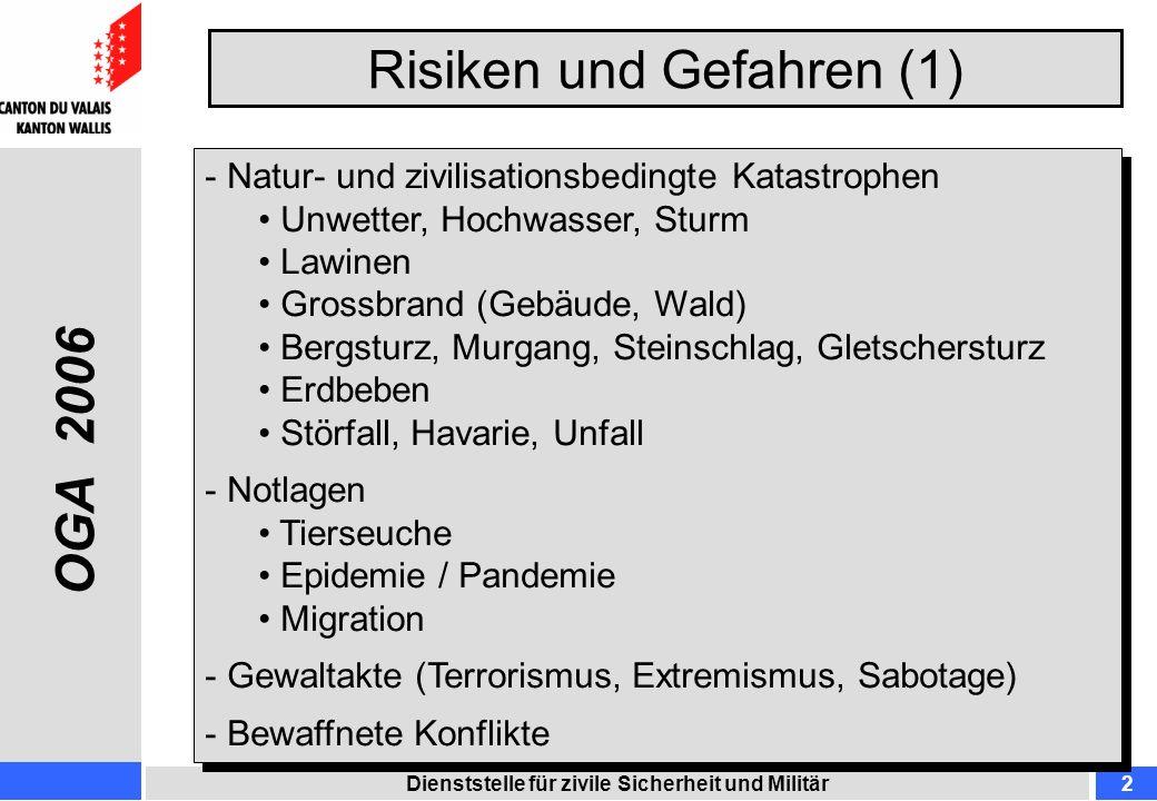 Risiken und Gefahren (1) Dienststelle für zivile Sicherheit und Militär2 - Natur- und zivilisationsbedingte Katastrophen Unwetter, Hochwasser, Sturm L