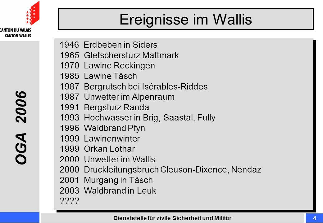Ereignisse im Wallis Dienststelle für zivile Sicherheit und Militär4 1946 Erdbeben in Siders 1965 Gletschersturz Mattmark 1970 Lawine Reckingen 1985 L