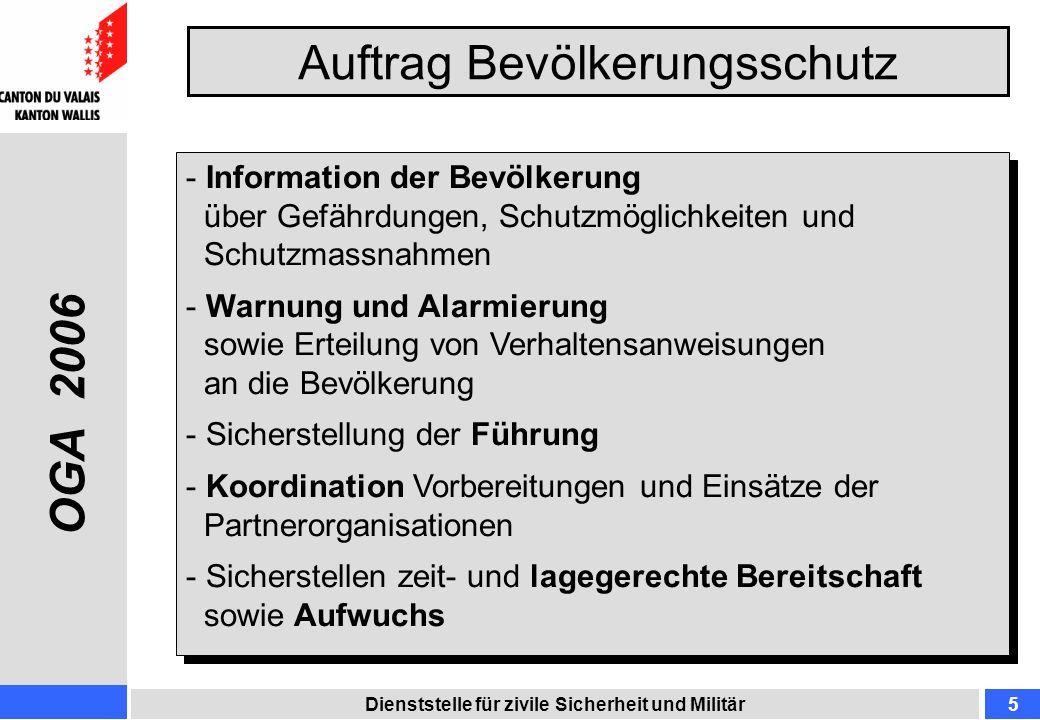 Auftrag Bevölkerungsschutz Dienststelle für zivile Sicherheit und Militär5 - Information der Bevölkerung über Gefährdungen, Schutzmöglichkeiten und Sc