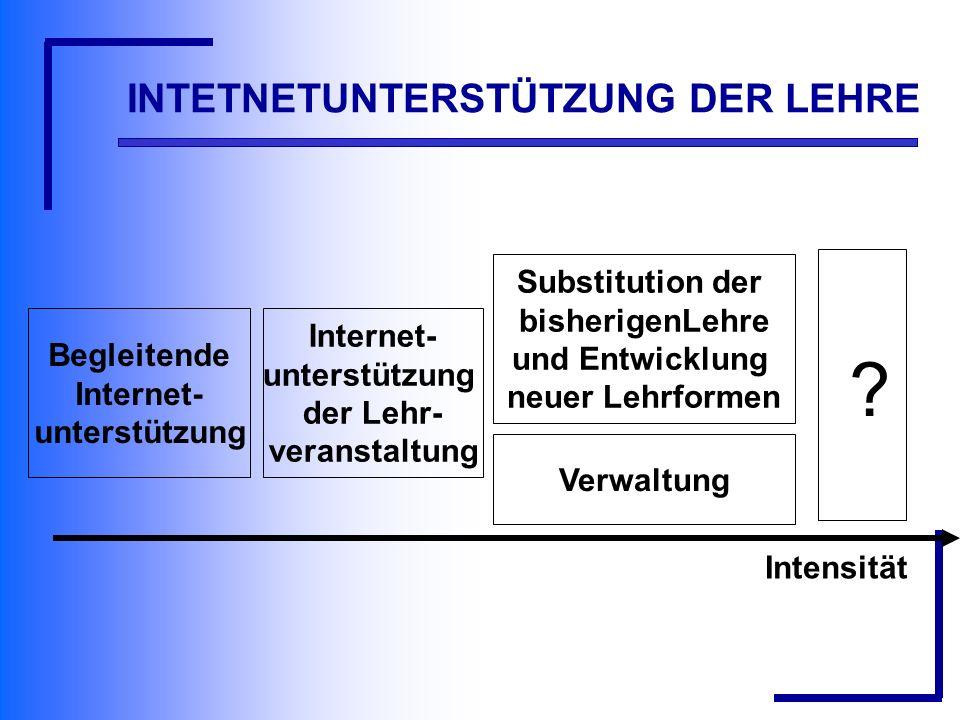 INTETNETUNTERSTÜTZUNG DER LEHRE Intensität Begleitende Internet- unterstützung Internet- unterstützung der Lehr- veranstaltung Substitution der bisherigenLehre und Entwicklung neuer Lehrformen Verwaltung ?