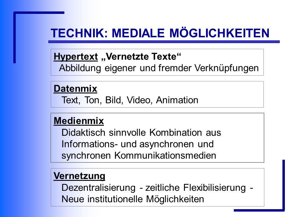 TECHNIK: MEDIALE MÖGLICHKEITEN Medienmix Didaktisch sinnvolle Kombination aus Informations- und asynchronen und synchronen Kommunikationsmedien Hypertext Vernetzte Texte Abbildung eigener und fremder Verknüpfungen Datenmix Text, Ton, Bild, Video, Animation Vernetzung Dezentralisierung - zeitliche Flexibilisierung - Neue institutionelle Möglichkeiten