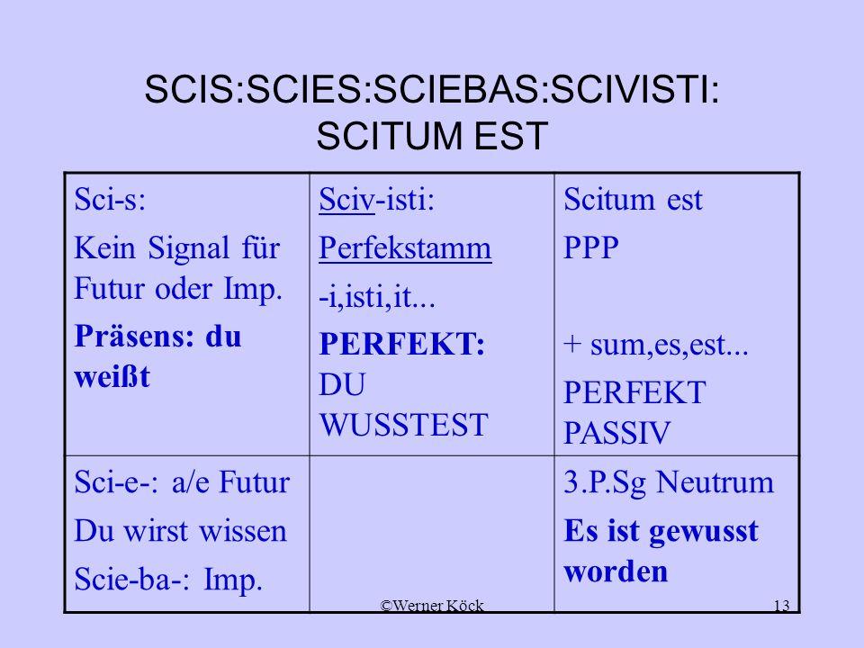 ©Werner Köck13 SCIS:SCIES:SCIEBAS:SCIVISTI: SCITUM EST Sci-s: Kein Signal für Futur oder Imp.