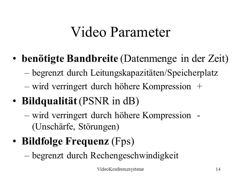 VideoKonferenzsysteme14 Video Parameter benötigte Bandbreite (Datenmenge in der Zeit) –begrenzt durch Leitungskapazitäten/Speicherplatz –wird verringert durch höhere Kompression + Bildqualität (PSNR in dB) –wird verringert durch höhere Kompression - (Unschärfe, Störungen) Bildfolge Frequenz (Fps) –begrenzt durch Rechengeschwindigkeit