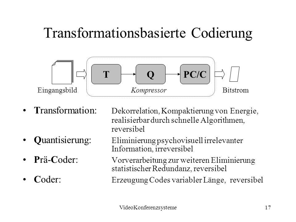 VideoKonferenzsysteme17 Transformationsbasierte Codierung Transformation: Dekorrelation, Kompaktierung von Energie, realisierbar durch schnelle Algorithmen, reversibel Quantisierung: Eliminierung psychovisuell irrelevanter Information, irreversibel Prä-Coder: Vorverarbeitung zur weiteren Eliminierung statistischer Redundanz, reversibel Coder: Erzeugung Codes variabler Länge, reversibel TQPC/C BitstromEingangsbildKompressor