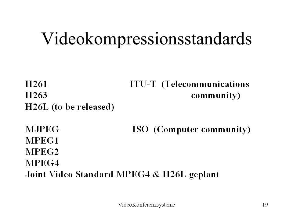 VideoKonferenzsysteme19 Videokompressionsstandards