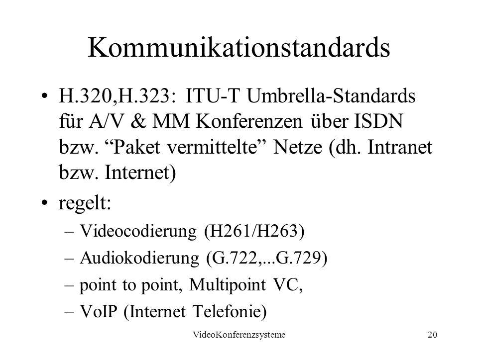 VideoKonferenzsysteme20 Kommunikationstandards H.320,H.323: ITU-T Umbrella-Standards für A/V & MM Konferenzen über ISDN bzw.