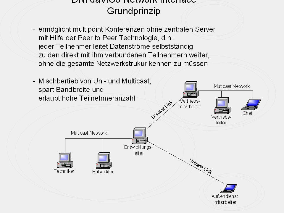 VideoKonferenzsysteme26