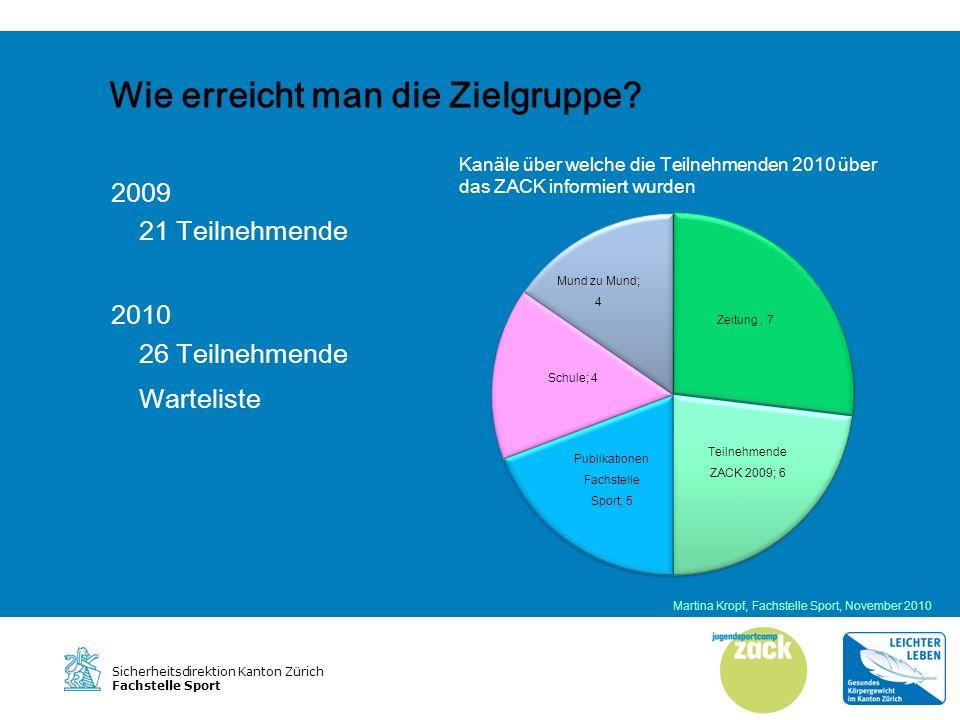 Sicherheitsdirektion Kanton Zürich Fachstelle Sport Wie erreicht man die Zielgruppe.
