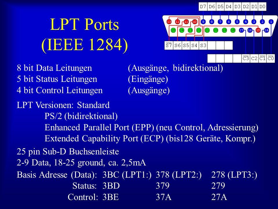 LPT Ports (IEEE 1284) 8 bit Data Leitungen(Ausgänge, bidirektional) 5 bit Status Leitungen (Eingänge) 4 bit Control Leitungen(Ausgänge) Basis Adresse