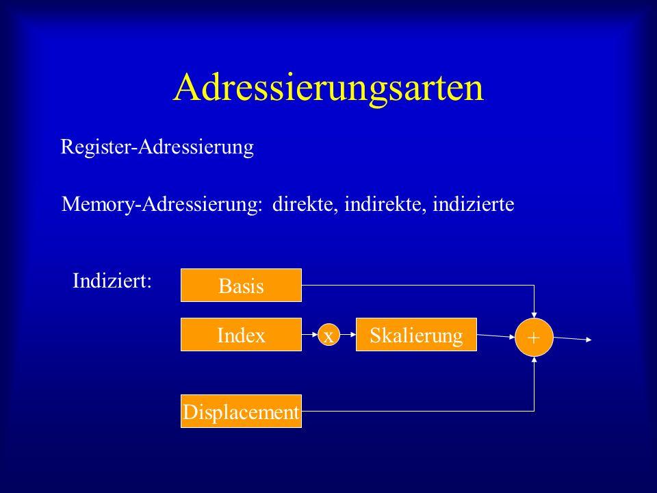 Adressierungsarten Register-Adressierung Memory-Adressierung: direkte, indirekte, indizierte Indiziert: Basis IndexSkalierung Displacement x +