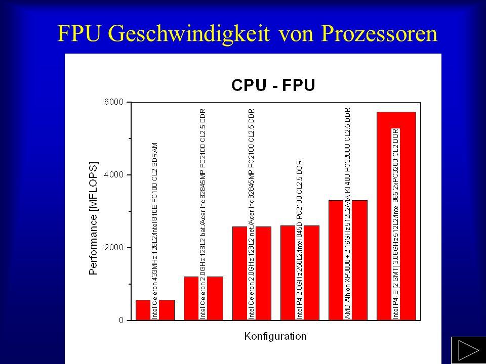 FPU Geschwindigkeit von Prozessoren