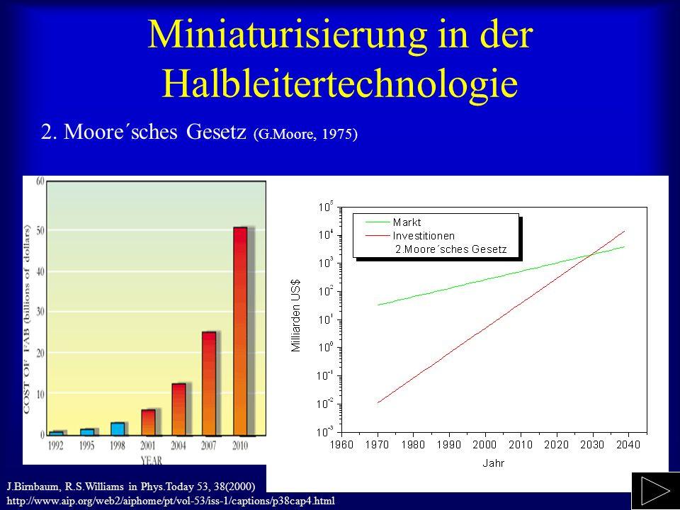 Miniaturisierung in der Halbleitertechnologie 2. Moore´sches Gesetz (G.Moore, 1975) J.Birnbaum, R.S.Williams in Phys.Today 53, 38(2000) http://www.aip