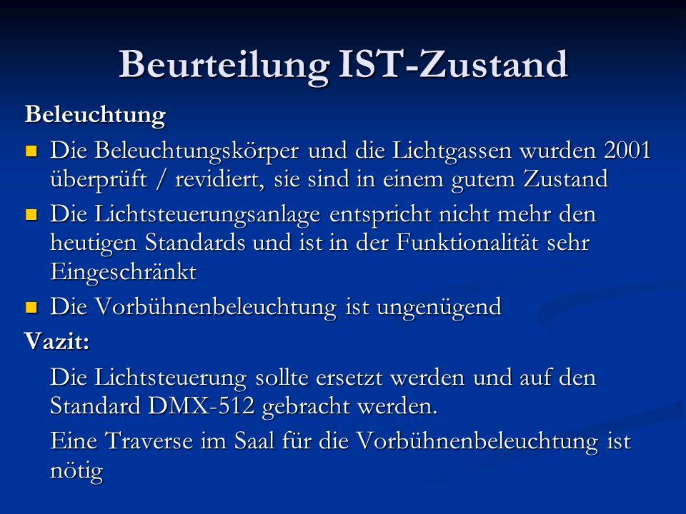 Beurteilung IST-Zustand Beleuchtung Die Beleuchtungskörper und die Lichtgassen wurden 2001 überprüft / revidiert, sie sind in einem gutem Zustand Die