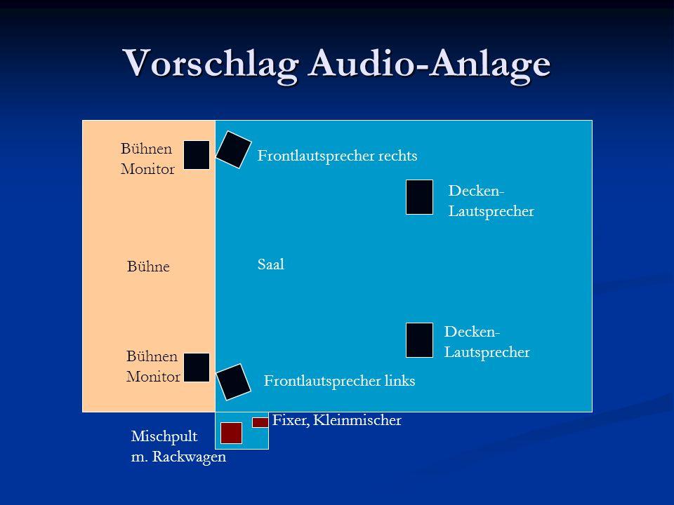 Vorschlag Audio-Anlage Bühne Frontlautsprecher rechts Frontlautsprecher links Decken- Lautsprecher Decken- Lautsprecher Bühnen Monitor Bühnen Monitor