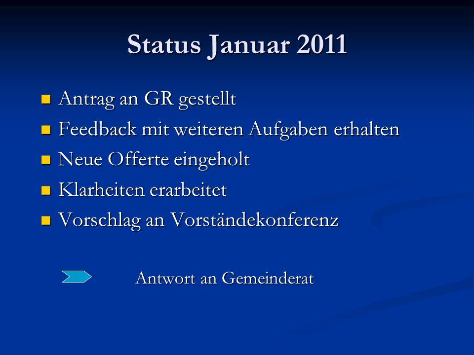 Status Januar 2011 Antrag an GR gestellt Antrag an GR gestellt Feedback mit weiteren Aufgaben erhalten Feedback mit weiteren Aufgaben erhalten Neue Of