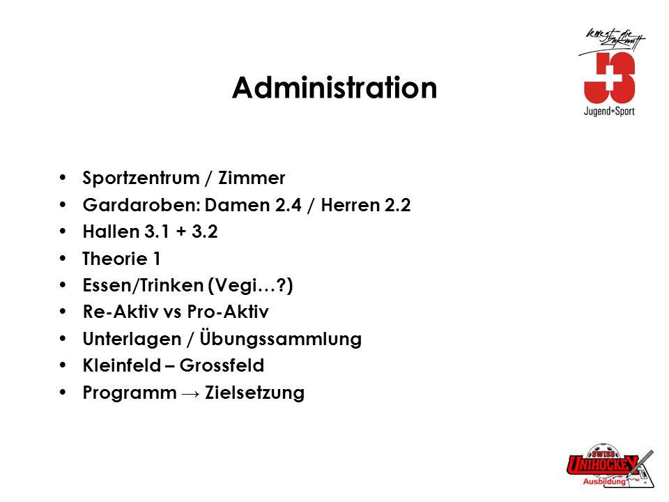 Administration Sportzentrum / Zimmer Gardaroben: Damen 2.4 / Herren 2.2 Hallen 3.1 + 3.2 Theorie 1 Essen/Trinken (Vegi…?) Re-Aktiv vs Pro-Aktiv Unterl