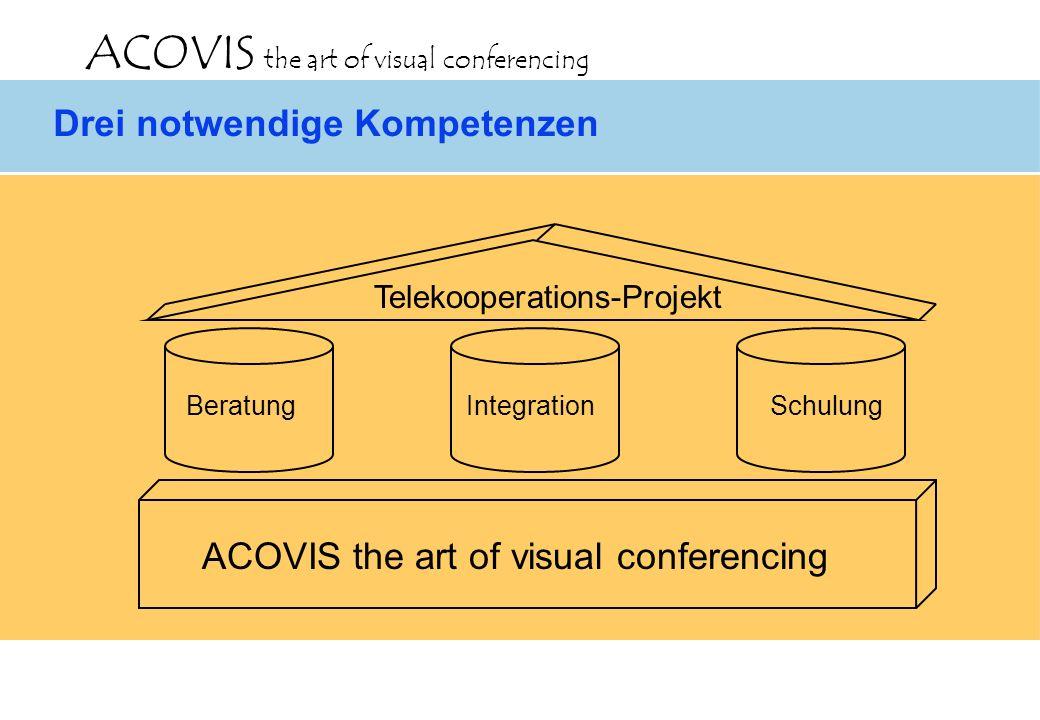 ACOVIS the art of visual conferencing Drei notwendige Kompetenzen BeratungIntegrationSchulung ACOVIS the art of visual conferencing Telekooperations-P