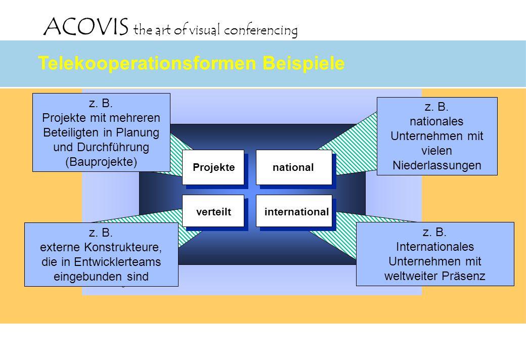 ACOVIS the art of visual conferencing Projekte verteiltinternational z. B. Projekte mit mehreren Beteiligten in Planung und Durchführung (Bauprojekte)
