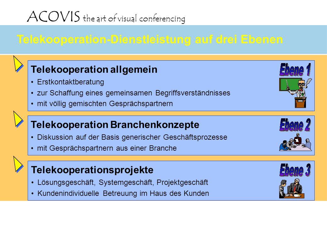 ACOVIS the art of visual conferencing Telekooperation-Dienstleistung auf drei Ebenen Telekooperation allgemein Erstkontaktberatung zur Schaffung eines