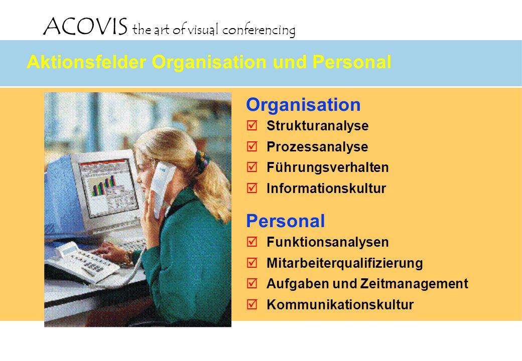 ACOVIS the art of visual conferencing Funktionsanalysen Mitarbeiterqualifizierung Aufgaben und Zeitmanagement Kommunikationskultur Aktionsfelder Organ