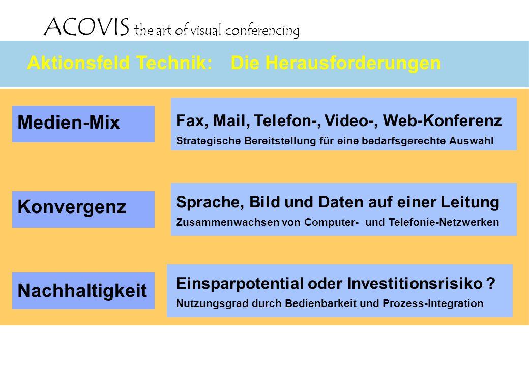 ACOVIS the art of visual conferencing Aktionsfeld Technik: Die Herausforderungen Medien-Mix Konvergenz Nachhaltigkeit Fax, Mail, Telefon-, Video-, Web