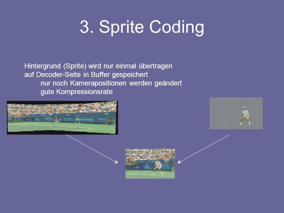 Hintergrund (Sprite) wird nur einmal übertragen auf Decoder-Seite in Buffer gespeichert nur noch Kamerapositionen werden geändert gute Kompressionsrate 3.