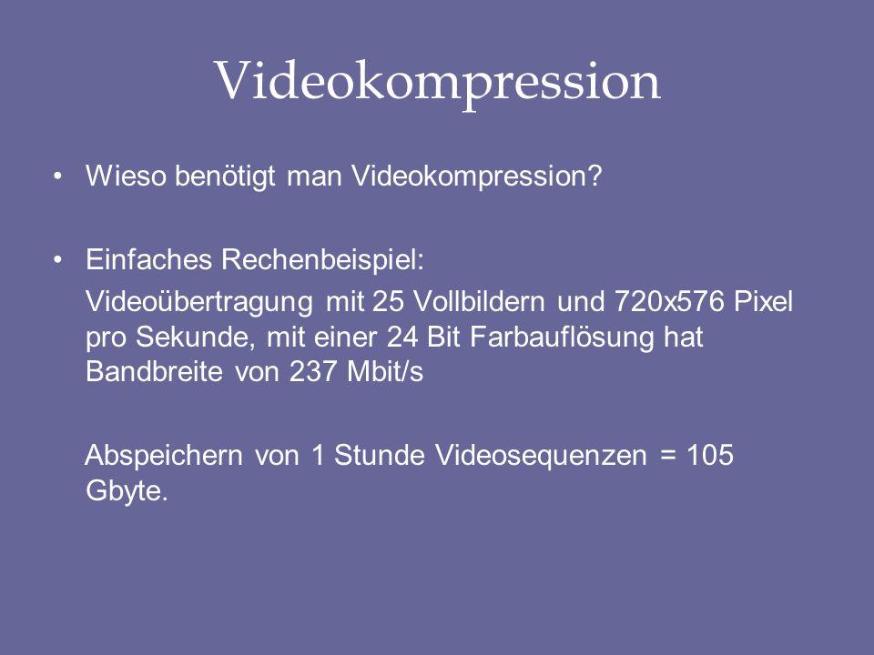 Videokompression Wieso benötigt man Videokompression? Einfaches Rechenbeispiel: Videoübertragung mit 25 Vollbildern und 720x576 Pixel pro Sekunde, mit