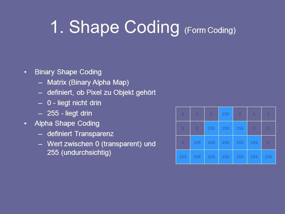 Binary Shape Coding –Matrix (Binary Alpha Map) –definiert, ob Pixel zu Objekt gehört –0 - liegt nicht drin –255 - liegt drin Alpha Shape Coding –definiert Transparenz –Wert zwischen 0 (transparent) und 255 (undurchsichtig) 0255 0 00 0 00 0 0 0 0 0 1.