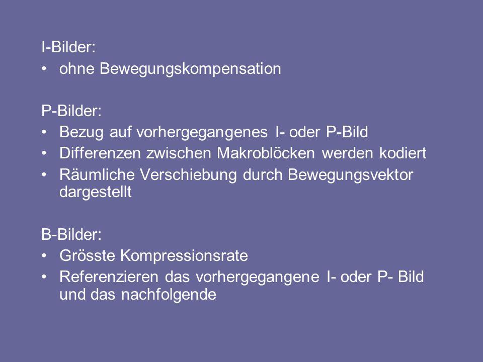 1.Motion Compensation » Ähnlichkeiten in Bildfolgen ausnutzen I-VOP P-VOP B-VOP 2.Motion Compensation