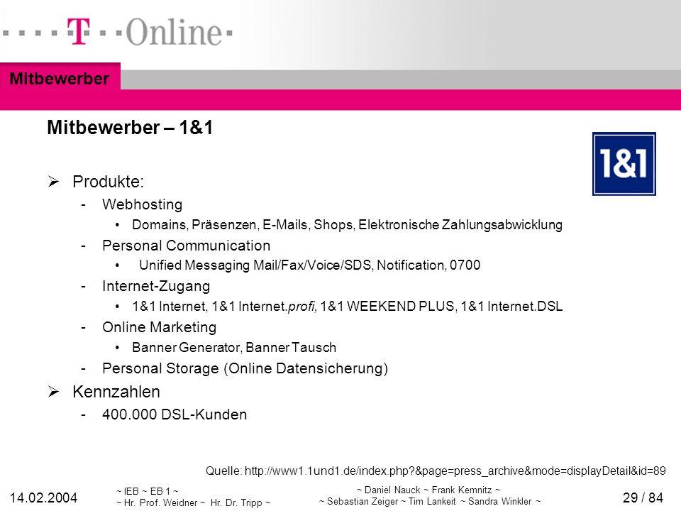 ~ IEB ~ EB 1 ~ ~ Hr. Prof. Weidner ~ Hr. Dr. Tripp ~ 14.02.2004 ~ Daniel Nauck ~ Frank Kemnitz ~ ~ Sebastian Zeiger ~ Tim Lankeit ~ Sandra Winkler ~ 2