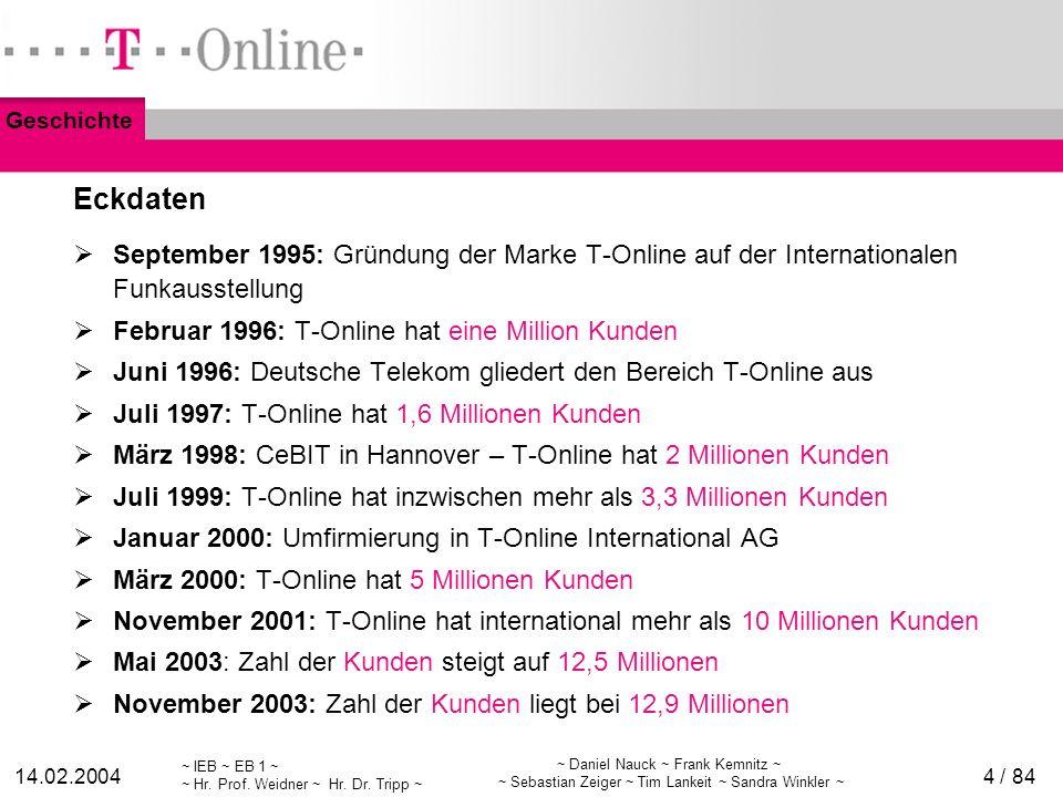 ~ IEB ~ EB 1 ~ ~ Hr. Prof. Weidner ~ Hr. Dr. Tripp ~ 14.02.2004 ~ Daniel Nauck ~ Frank Kemnitz ~ ~ Sebastian Zeiger ~ Tim Lankeit ~ Sandra Winkler ~ 4