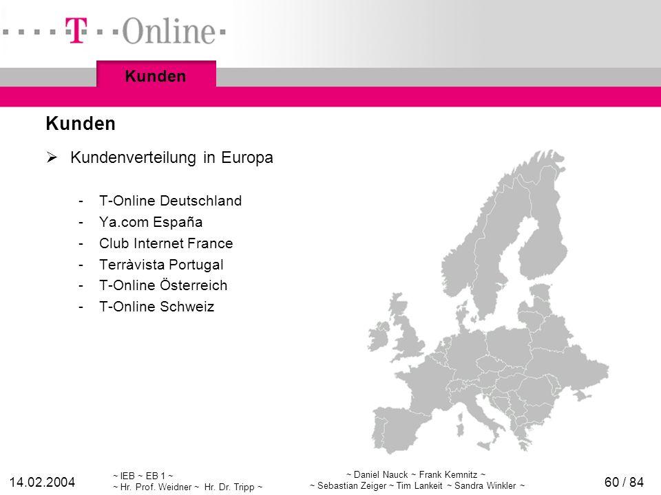 ~ IEB ~ EB 1 ~ ~ Hr. Prof. Weidner ~ Hr. Dr. Tripp ~ 14.02.2004 ~ Daniel Nauck ~ Frank Kemnitz ~ ~ Sebastian Zeiger ~ Tim Lankeit ~ Sandra Winkler ~ 6