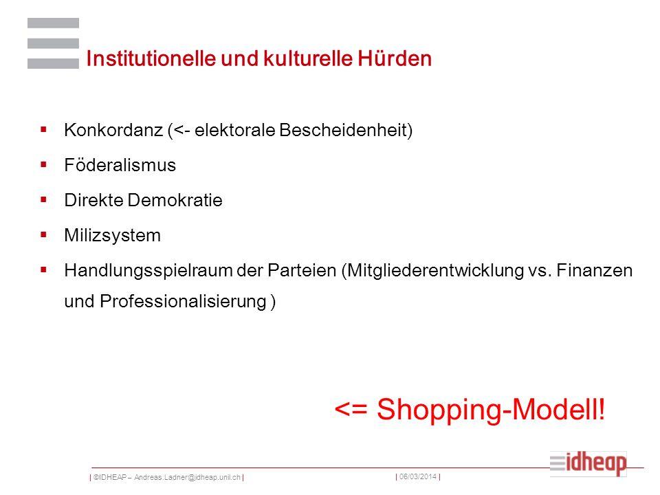 | ©IDHEAP – Andreas.Ladner@idheap.unil.ch | | 06/03/2014 | Institutionelle und kulturelle Hürden Konkordanz (<- elektorale Bescheidenheit) Föderalismu