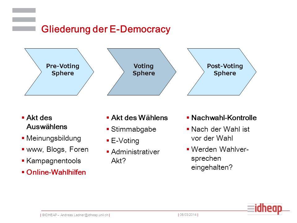 | ©IDHEAP – Andreas.Ladner@idheap.unil.ch | | 06/03/2014 | Gliederung der E-Democracy Pre-Voting Sphere Voting Sphere Post-Voting Sphere Akt des Auswä