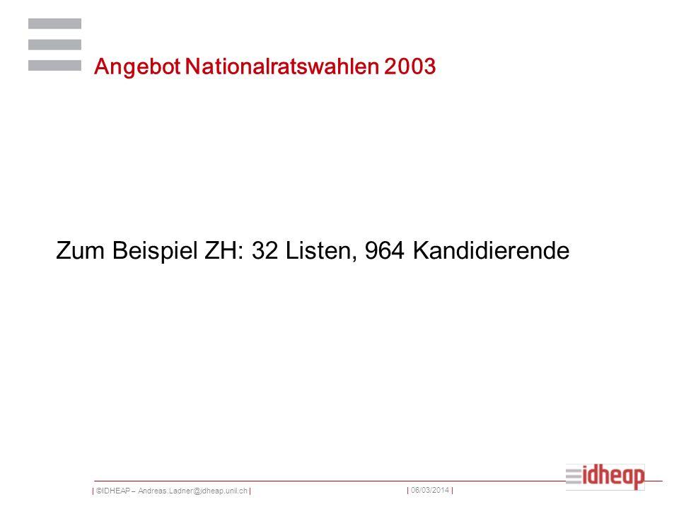 | ©IDHEAP – Andreas.Ladner@idheap.unil.ch | | 06/03/2014 | Angebot Nationalratswahlen 2003 Zum Beispiel ZH: 32 Listen, 964 Kandidierende