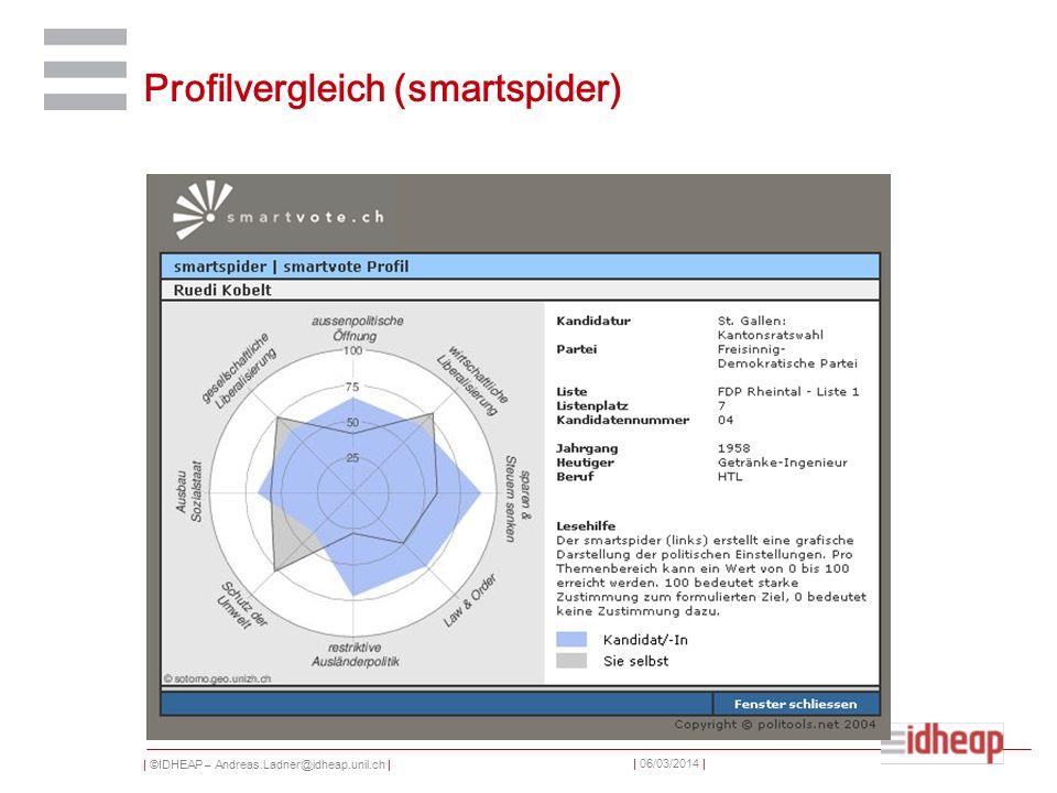 | ©IDHEAP – Andreas.Ladner@idheap.unil.ch | | 06/03/2014 | Profilvergleich (smartspider)