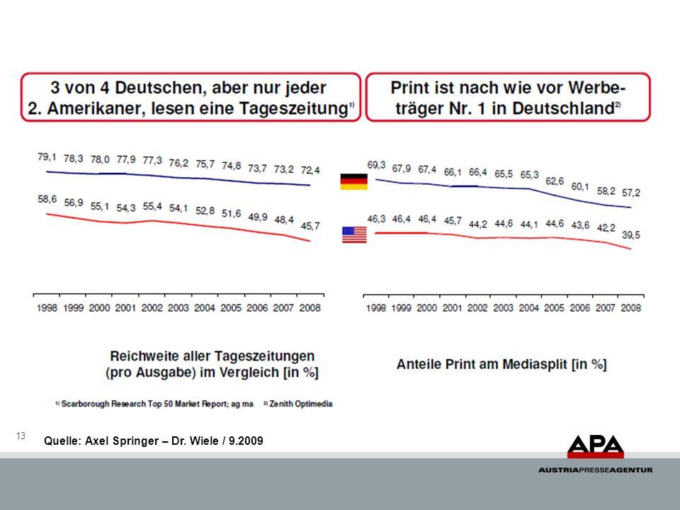 13 Quelle: Axel Springer – Dr. Wiele / 9.2009