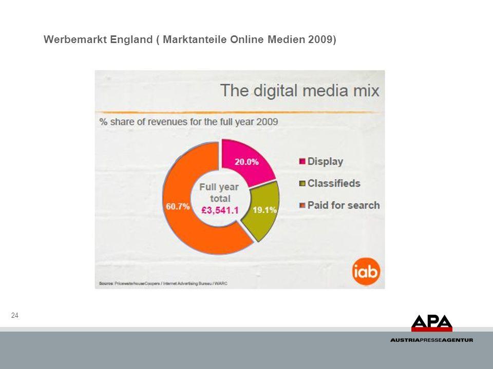 Werbemarkt England ( Marktanteile Online Medien 2009) 24