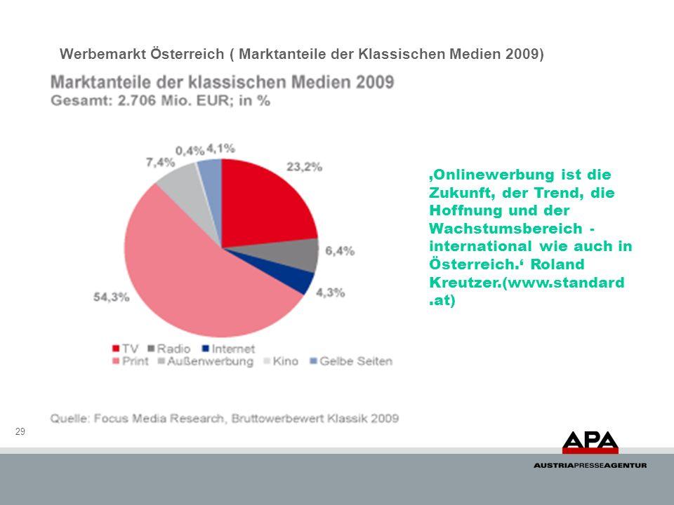 Werbemarkt Österreich ( Marktanteile der Klassischen Medien 2009) 29 Onlinewerbung ist die Zukunft, der Trend, die Hoffnung und der Wachstumsbereich -