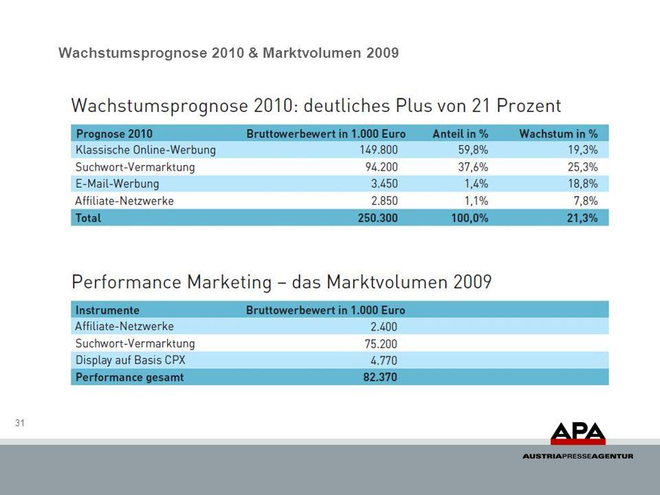 Wachstumsprognose 2010 & Marktvolumen 2009 31