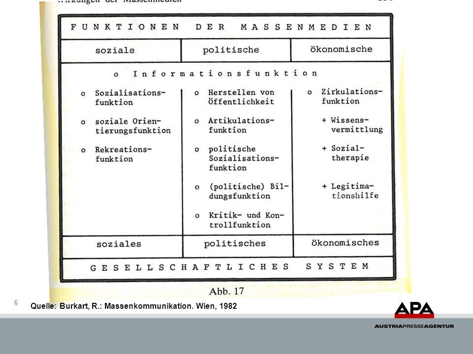 6 Quelle: Burkart, R.: Massenkommunikation. Wien, 1982