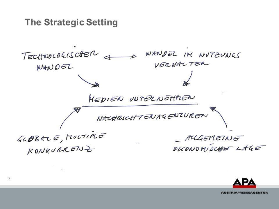 8 The Strategic Setting