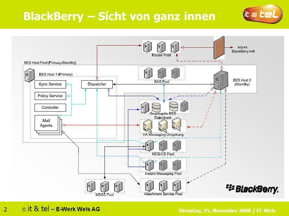 © it & tel – E-Werk Wels AG 2 Dienstag, 25. November 2008 / FF Wels BlackBerry – Sicht von ganz innen