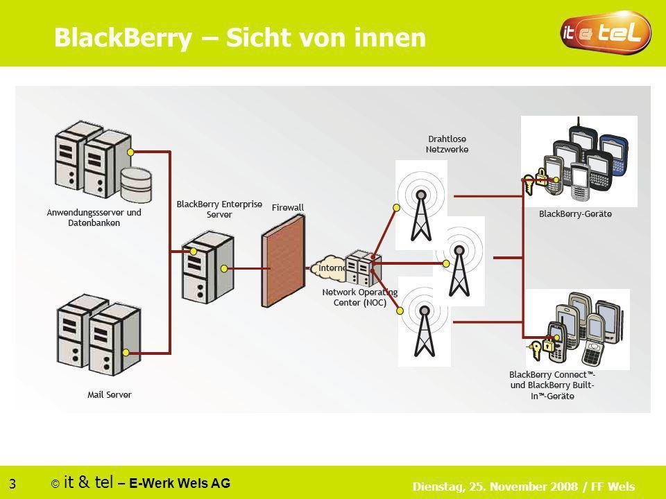 © it & tel – E-Werk Wels AG 3 Dienstag, 25. November 2008 / FF Wels BlackBerry – Sicht von innen