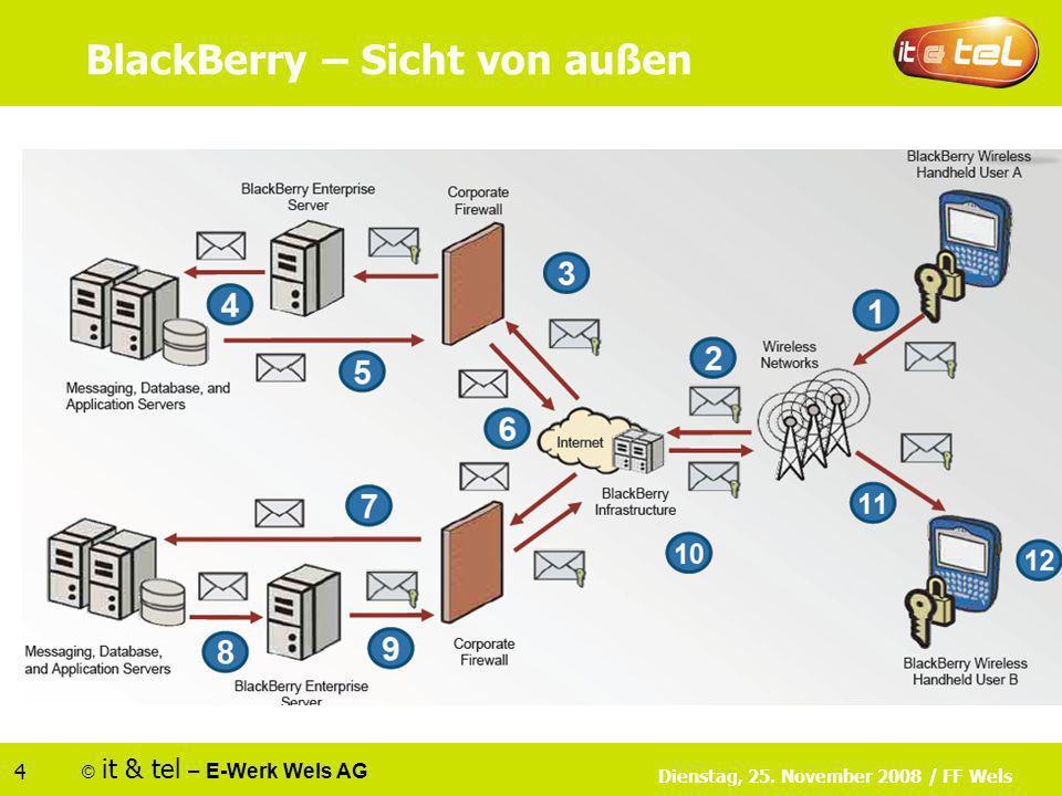 © it & tel – E-Werk Wels AG 4 Dienstag, 25. November 2008 / FF Wels BlackBerry – Sicht von außen