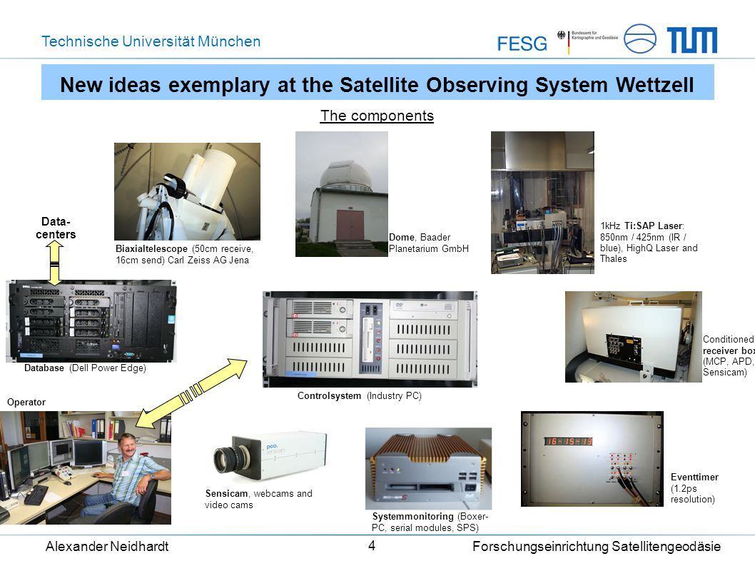 Technische Universität München Alexander Neidhardt Forschungseinrichtung Satellitengeodäsie 4 New ideas exemplary at the Satellite Observing System We