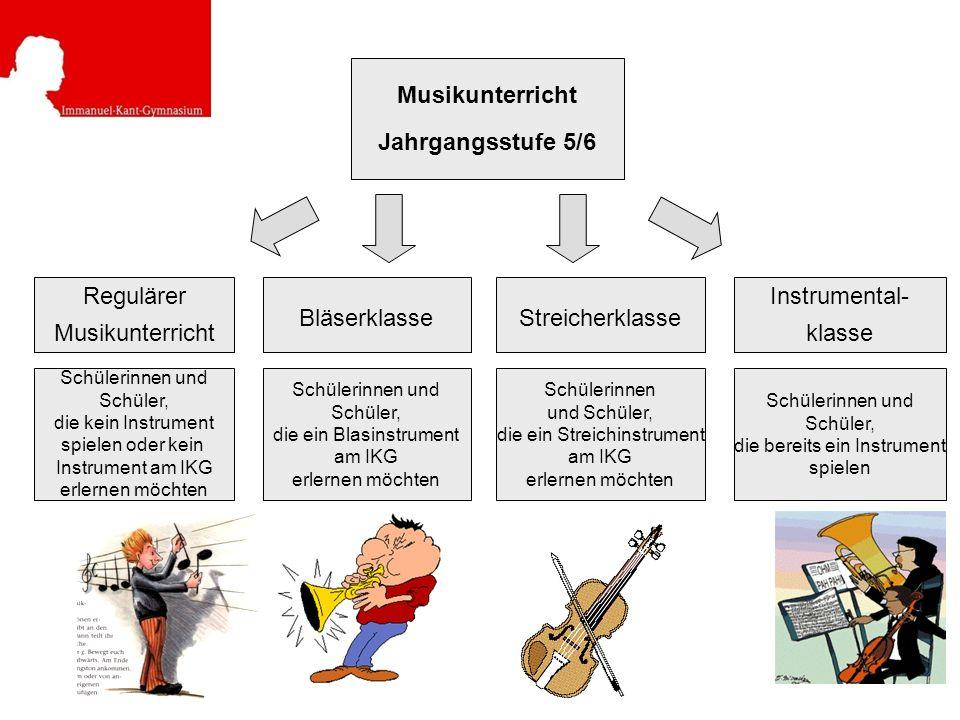 Musikunterricht Jahrgangsstufe 5/6 Schülerinnen und Schüler, die bereits ein Instrument spielen Schülerinnen und Schüler, die ein Blasinstrument am IK