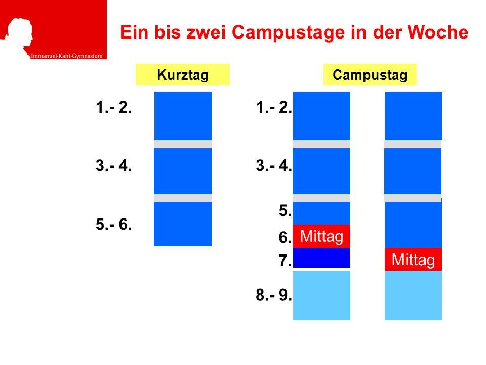Ein bis zwei Campustage in der Woche CampustagKurztag Mittag 1.- 2.